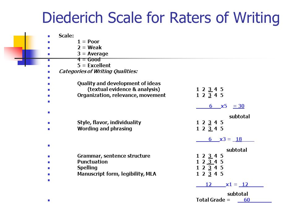 Diederich Scale for Raters of Writing