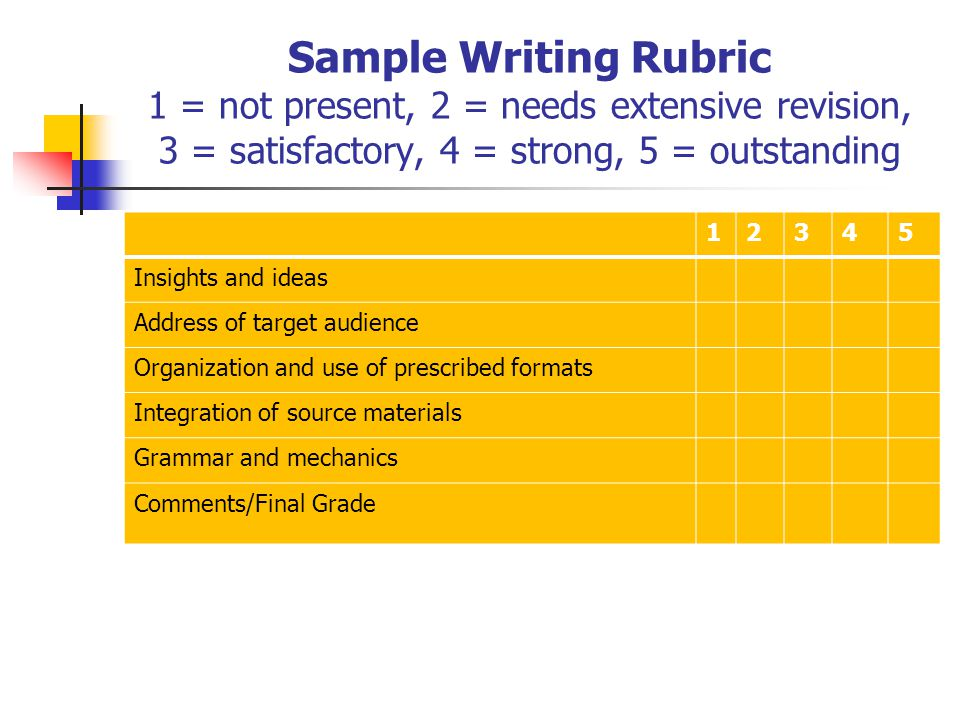 Sample Writing Rubric 1 = not present, 2 = needs extensive revision, 3 = satisfactory, 4 = strong, 5 = outstanding