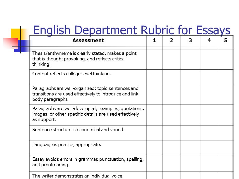 English Department Rubric for Essays