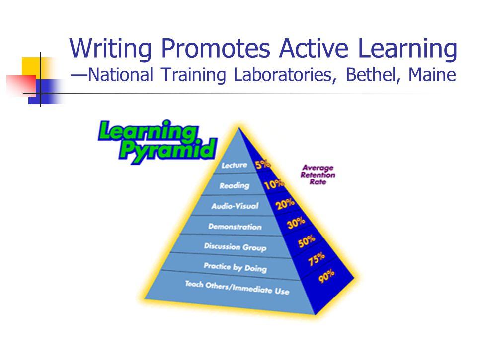 Writing Promotes Active Learning —National Training Laboratories, Bethel, Maine