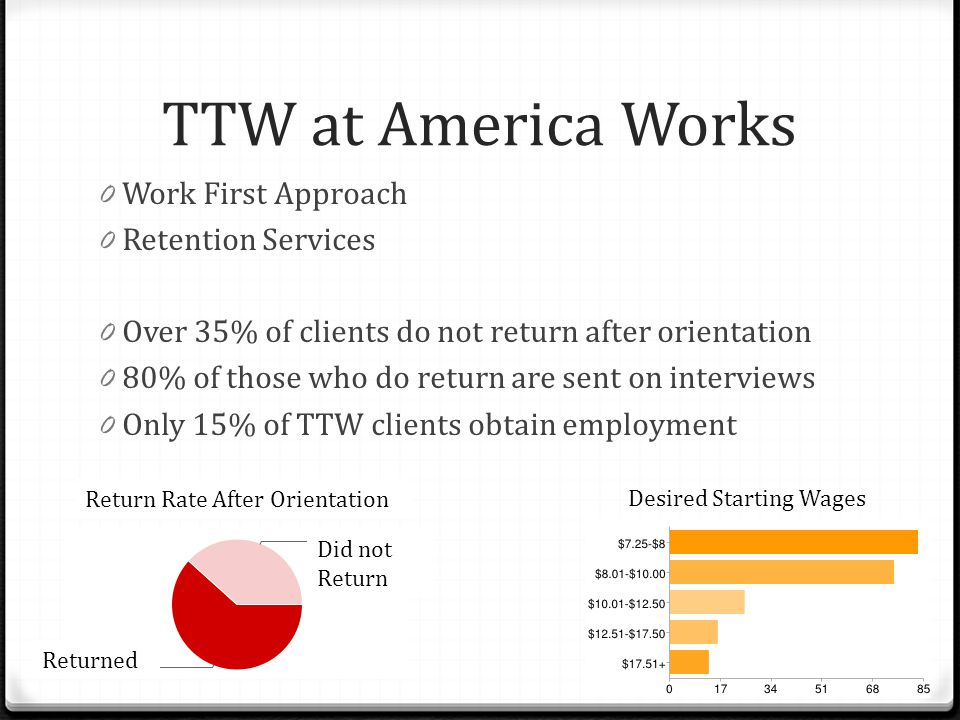 TTW at America Works Work First Approach Retention Services