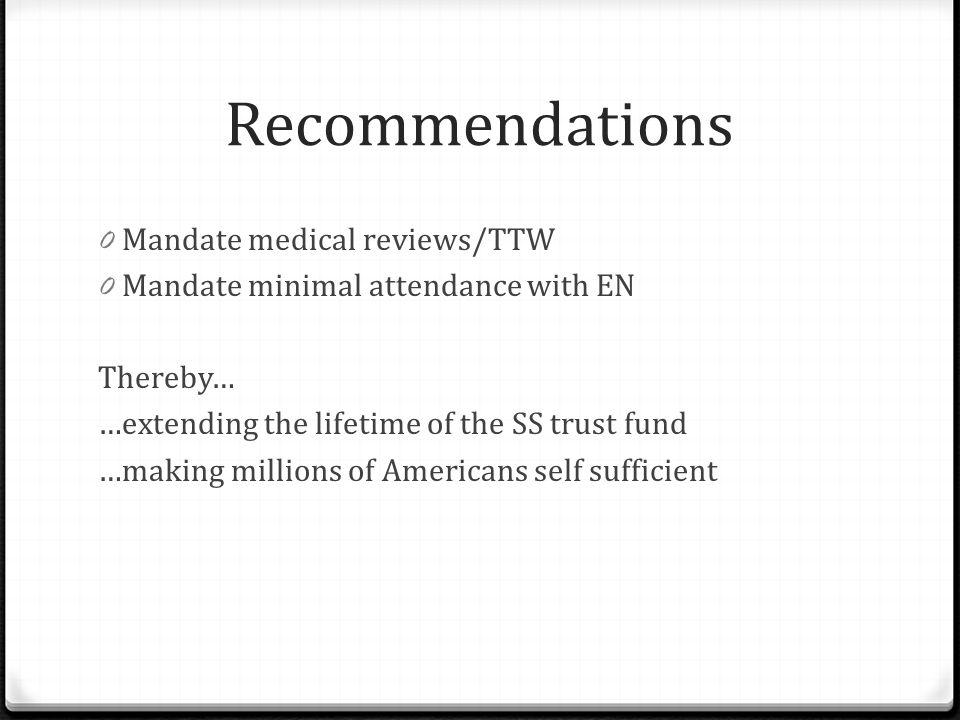 Recommendations Mandate medical reviews/TTW