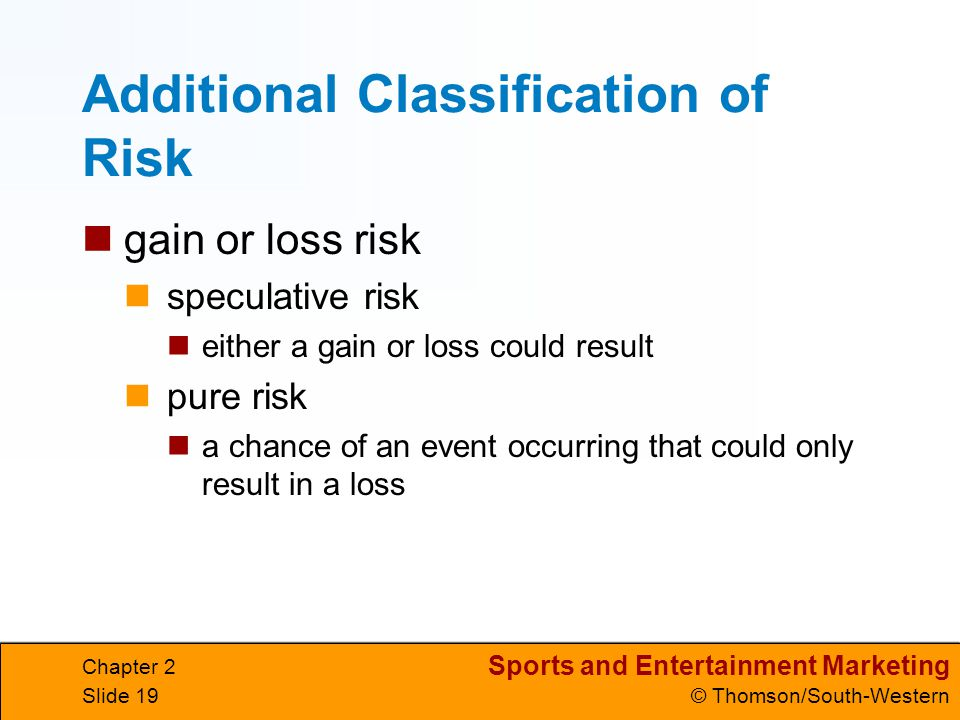 Additional Classification of Risk