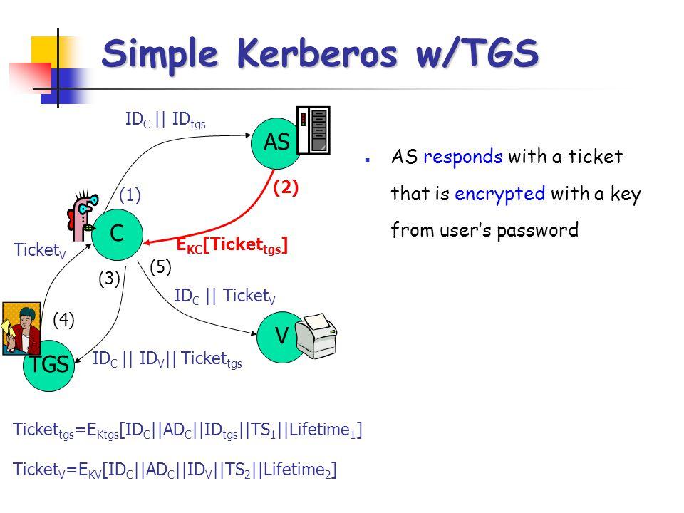 Simple Kerberos w/TGS AS C V TGS