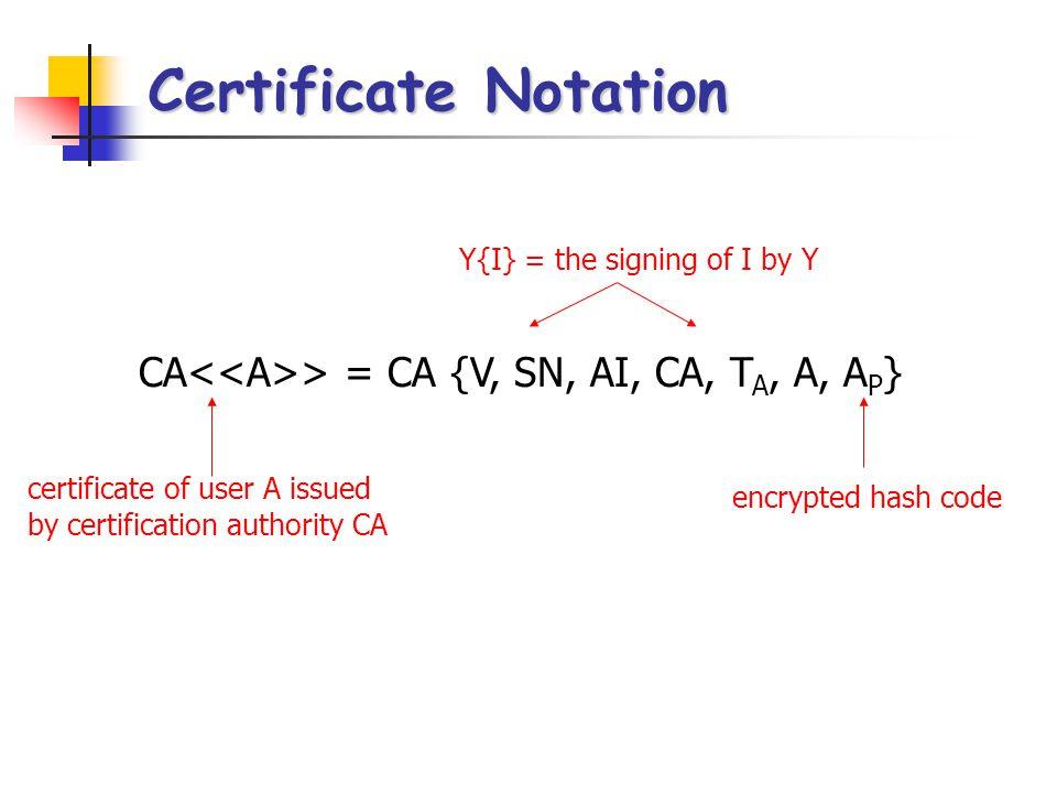 CA<<A>> = CA {V, SN, AI, CA, TA, A, AP}