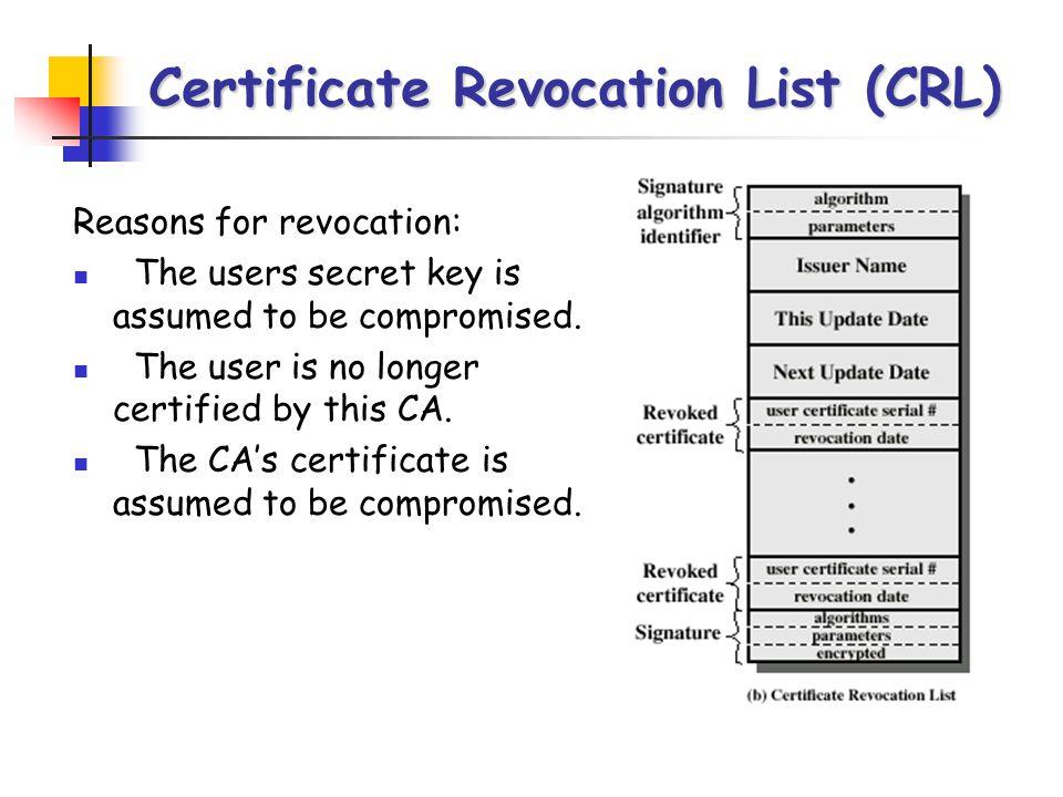 Certificate Revocation List (CRL)
