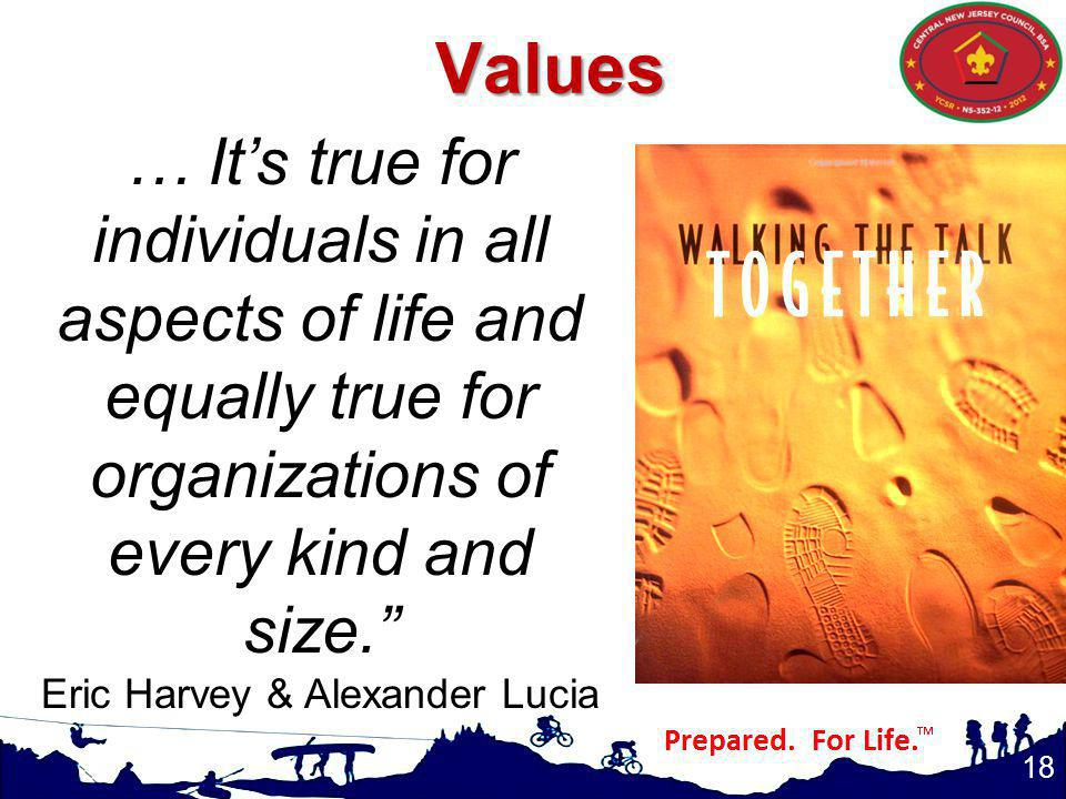 Values … It's true for individuals in all aspects of life and equally true for organizations of every kind and size. Eric Harvey & Alexander Lucia.