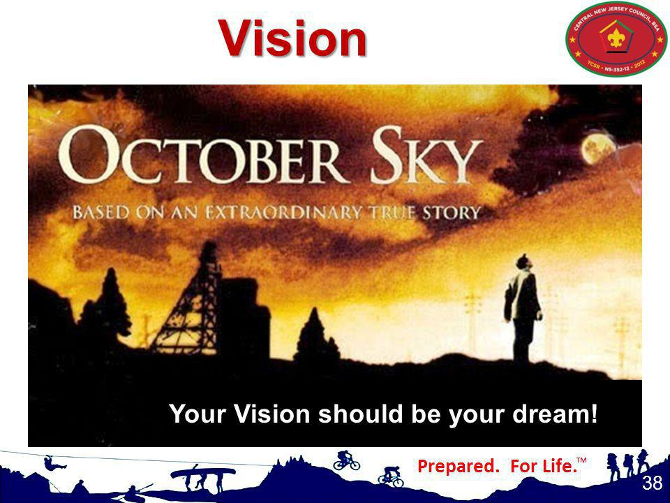 Vision Your Vision should be your dream!