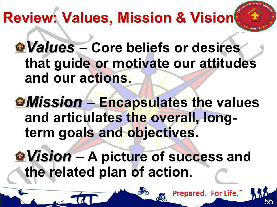 Review: Values, Mission & Vision
