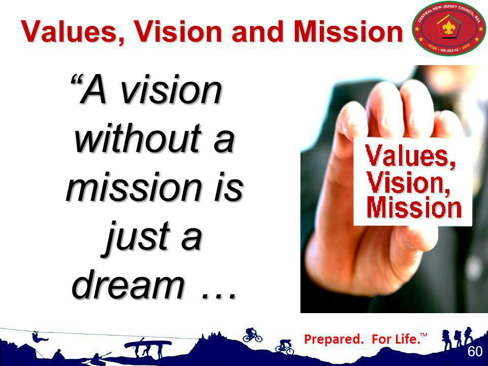 Values, Vision and Mission