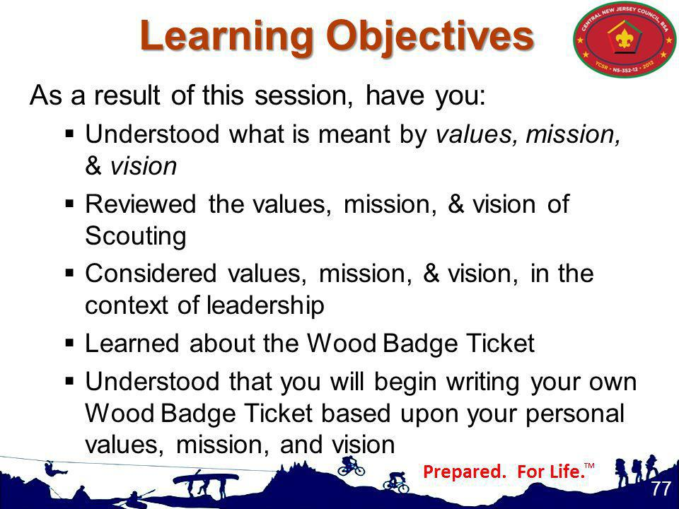 Learning Objectives As a result of this session, have you: