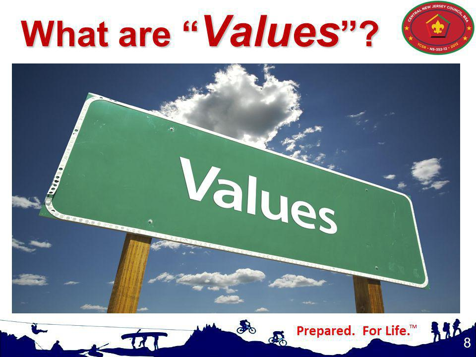 What are Values In your own words, what is the definition of values (Use flipchart to record responses)