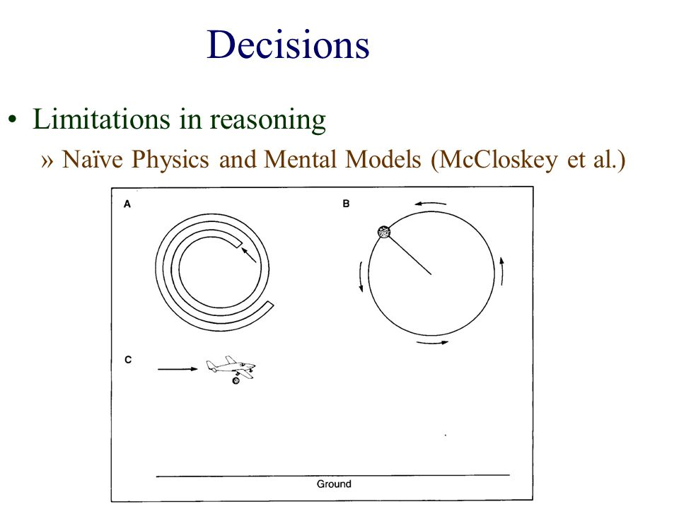 Decisions Limitations in reasoning