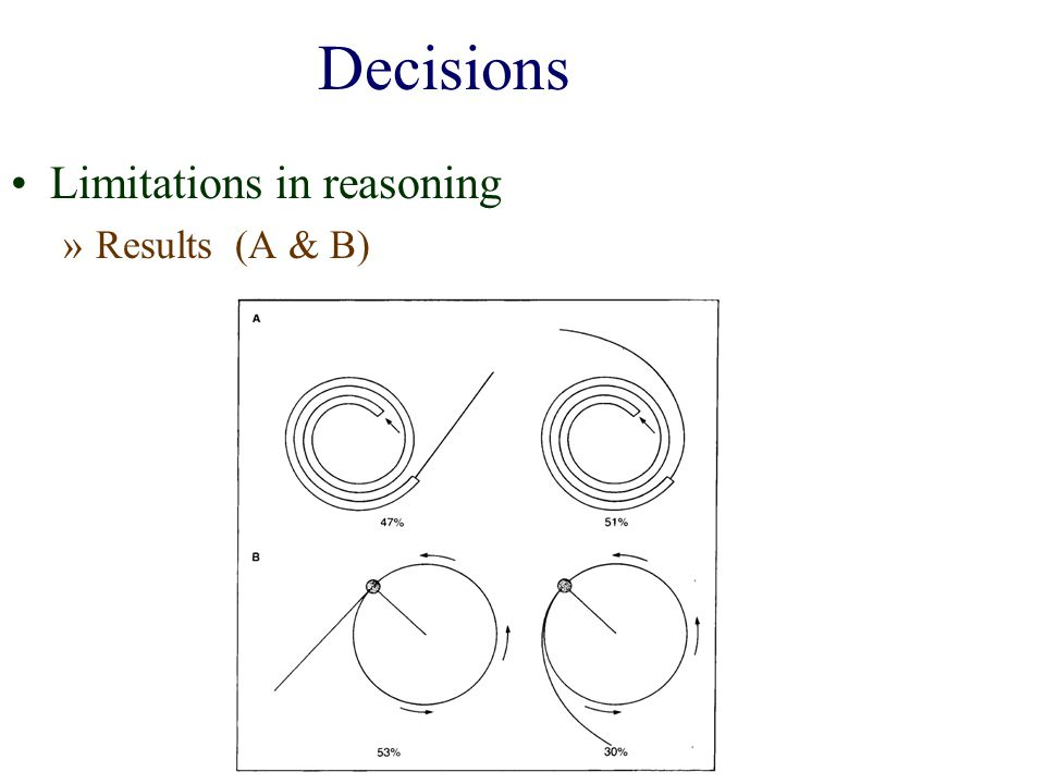 Decisions Limitations in reasoning Results (A & B)