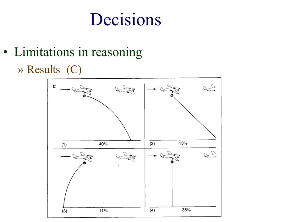 Decisions Limitations in reasoning Results (C)