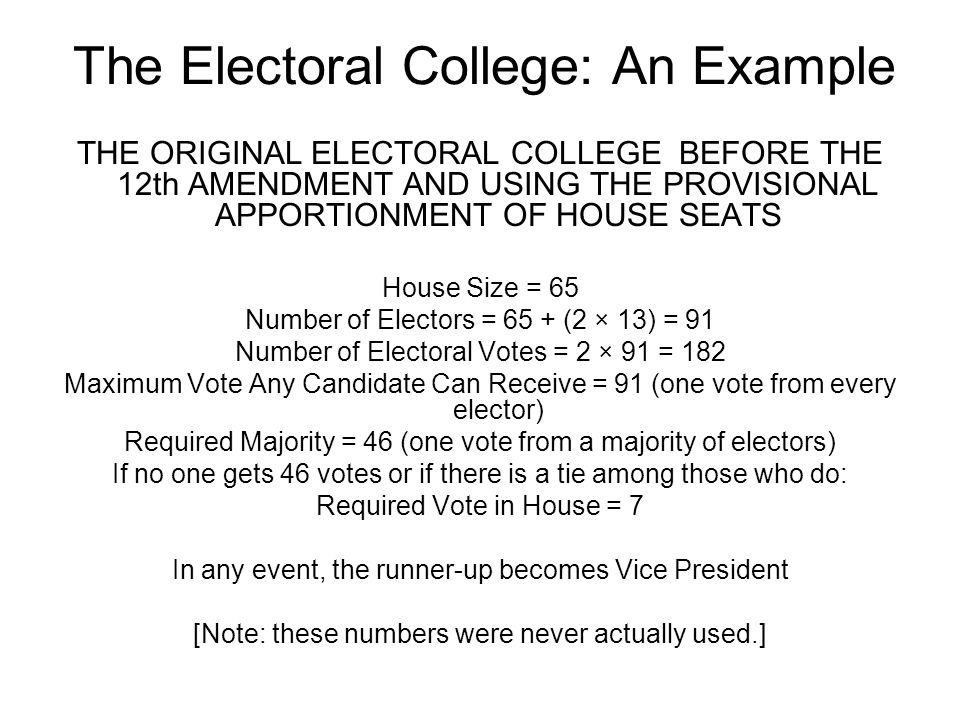 The Electoral College: An Example