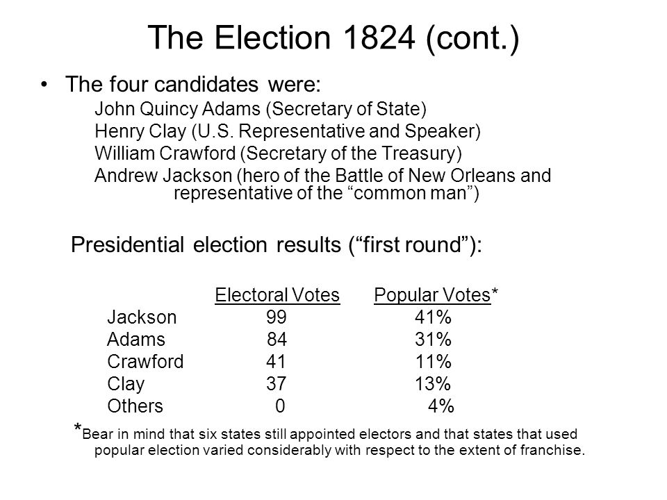 The Election 1824 (cont.) The four candidates were: