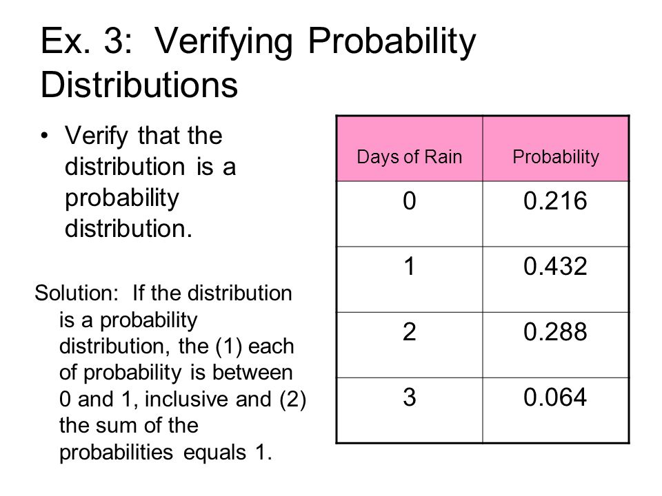 Ex. 3: Verifying Probability Distributions