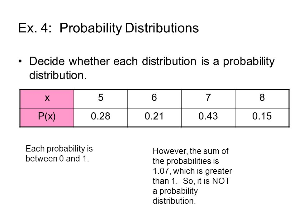 Ex. 4: Probability Distributions