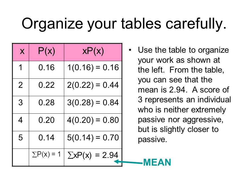 Organize your tables carefully.