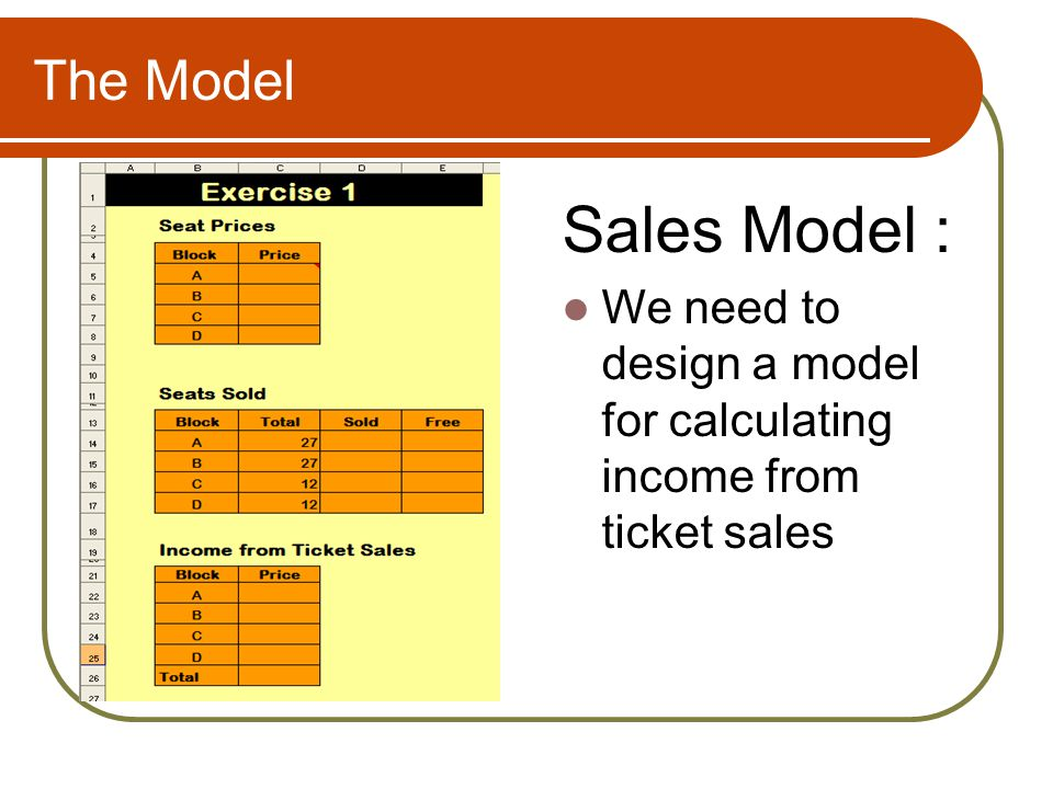 The Model Sales Model : We need to design a model for calculating income from ticket sales