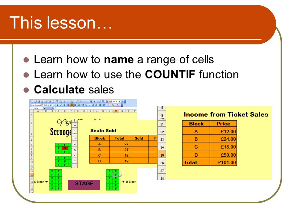 This lesson… Learn how to name a range of cells