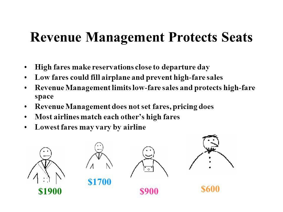Revenue Management Protects Seats