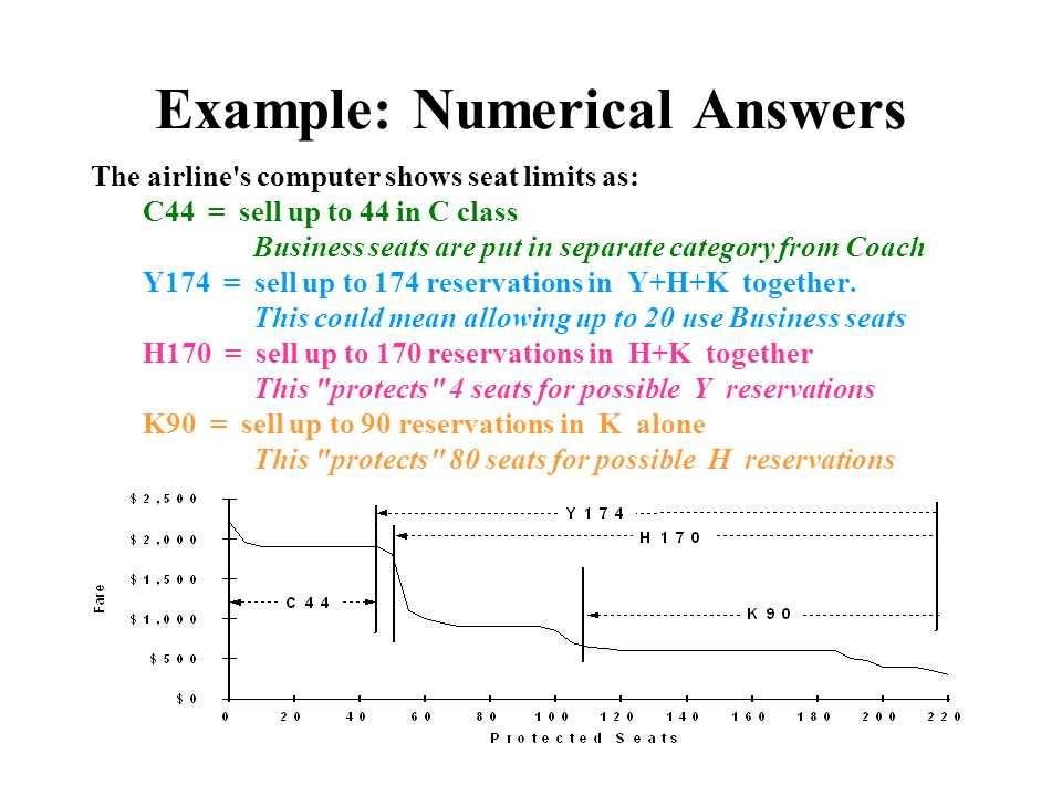 Example: Numerical Answers
