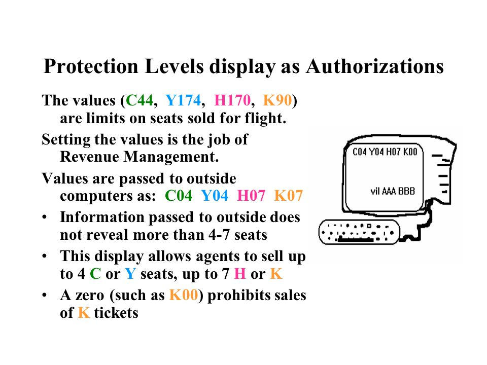 Protection Levels display as Authorizations