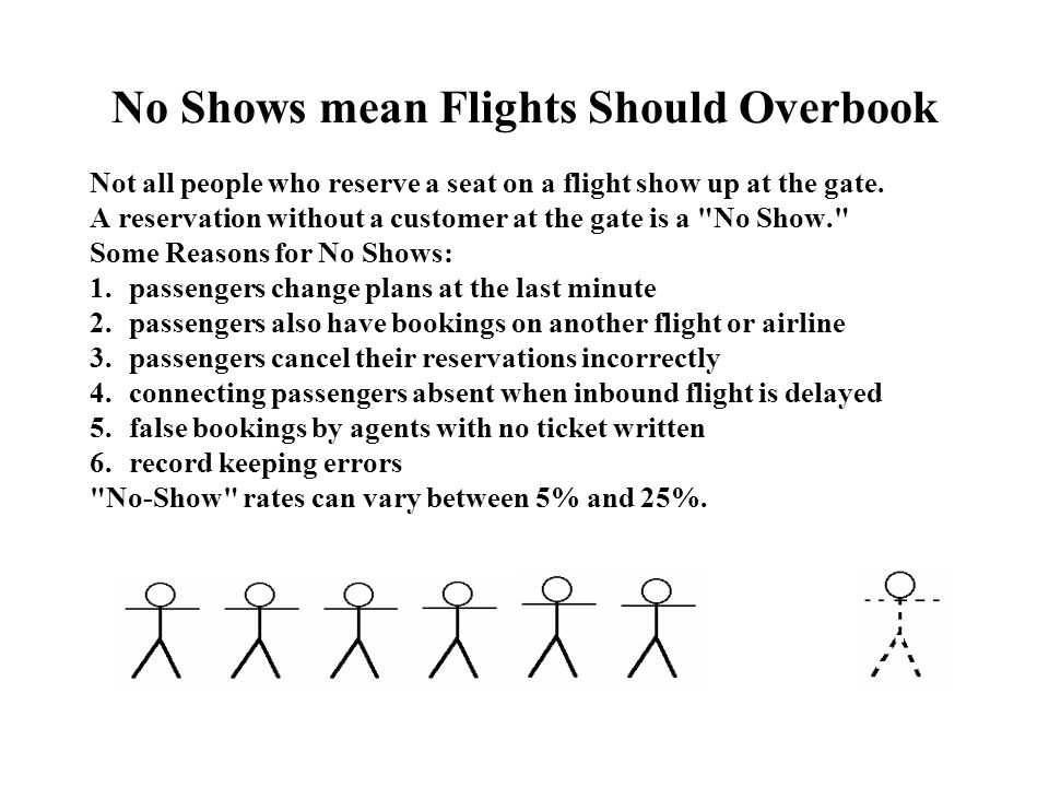 No Shows mean Flights Should Overbook