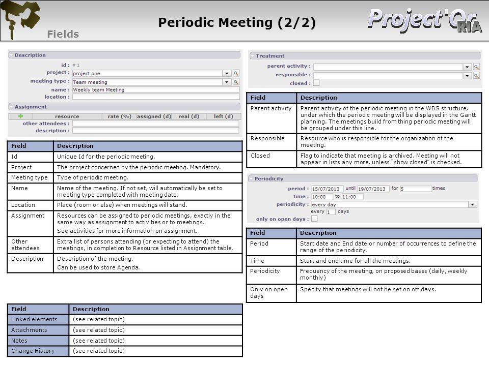 Periodic Meeting (2/2) Fields 103 103 103 103 103 Field Description