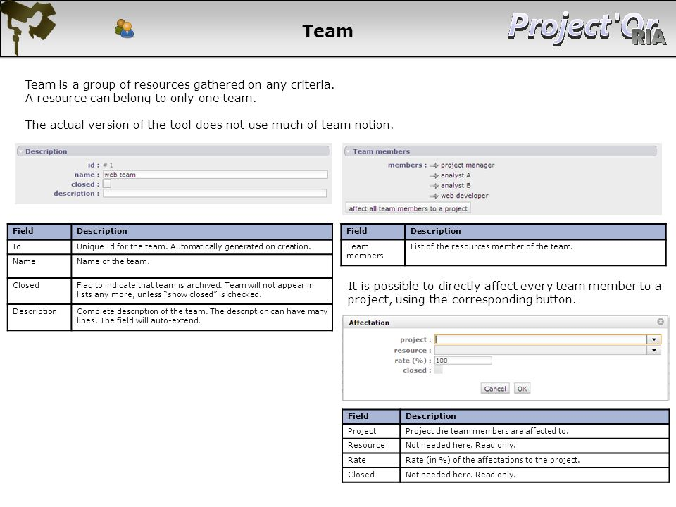 Team Team is a group of resources gathered on any criteria.