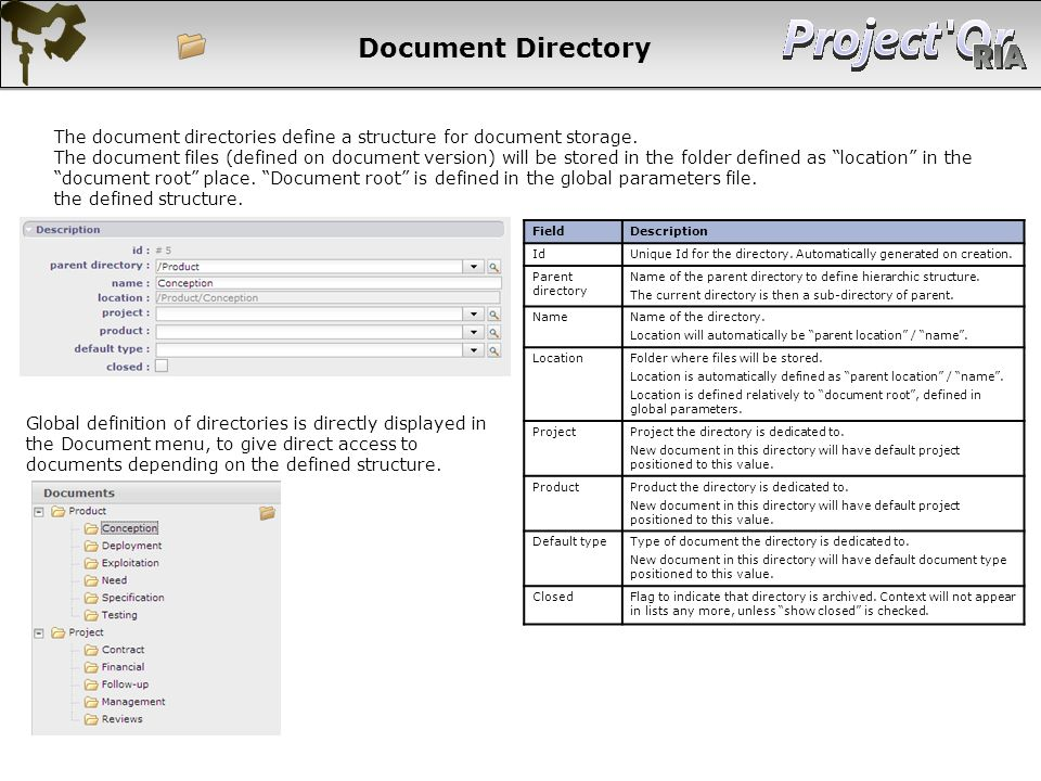 Document Directory The document directories define a structure for document storage.