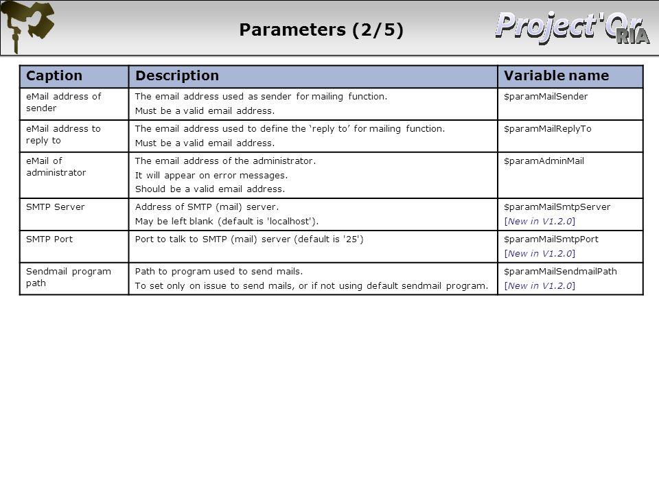 Parameters (2/5) Caption Description Variable name 13 13 13 13