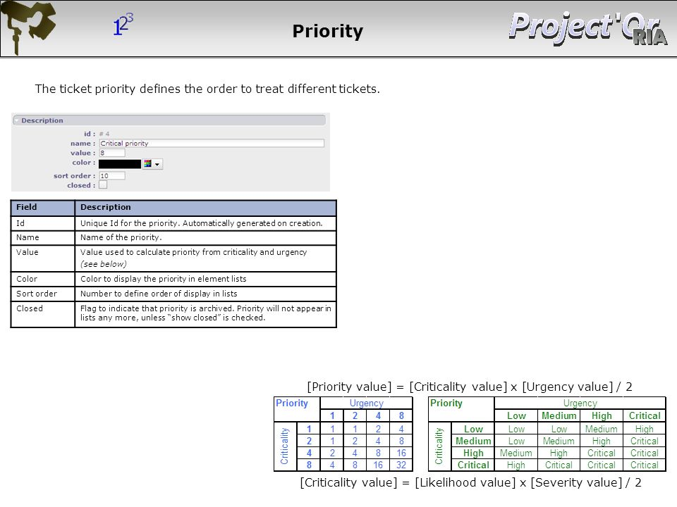 Priority The ticket priority defines the order to treat different tickets. Field. Description. Id.