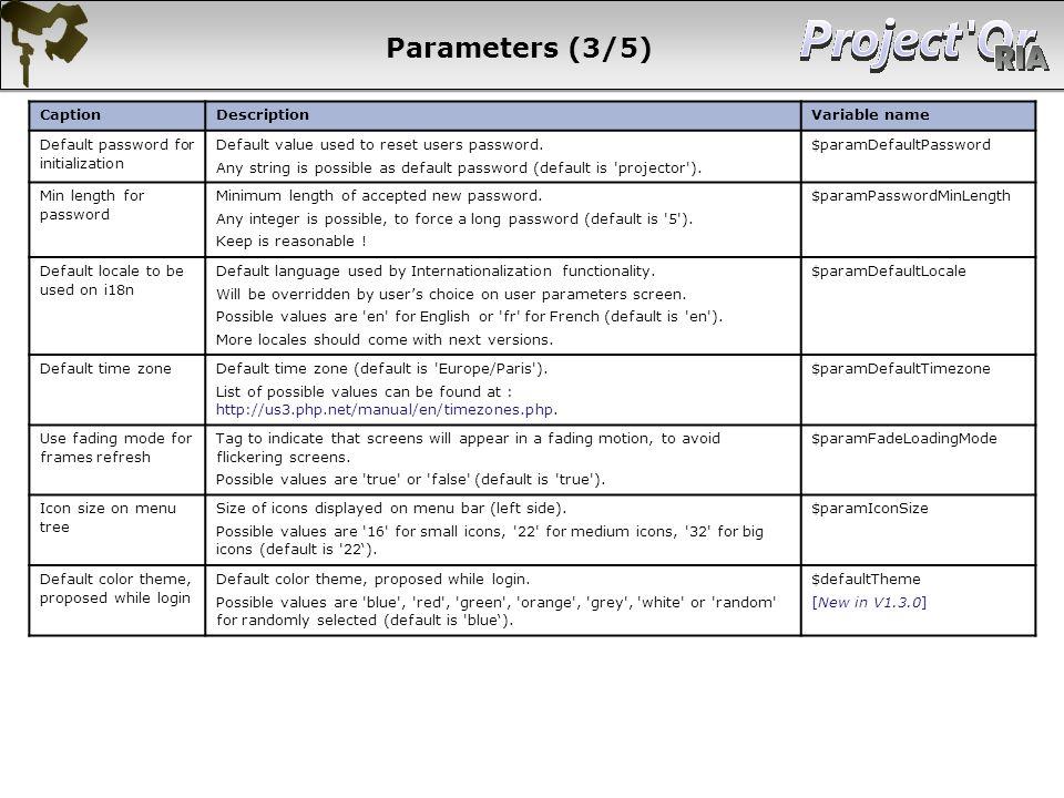 Parameters (3/5) 14 14 14 14 Caption Description Variable name