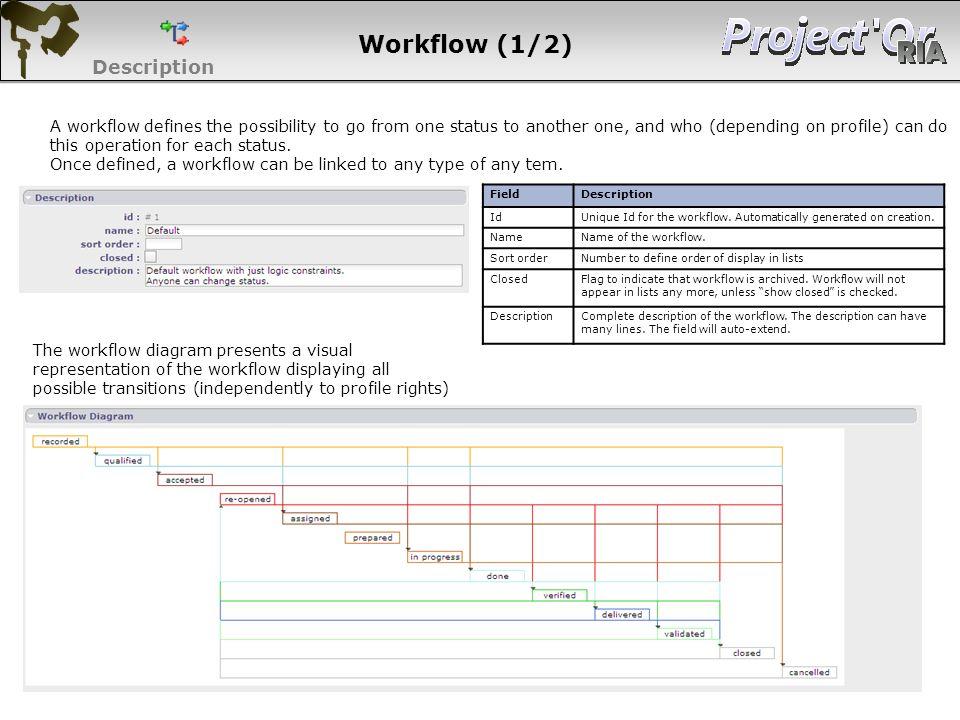Workflow (1/2) Description