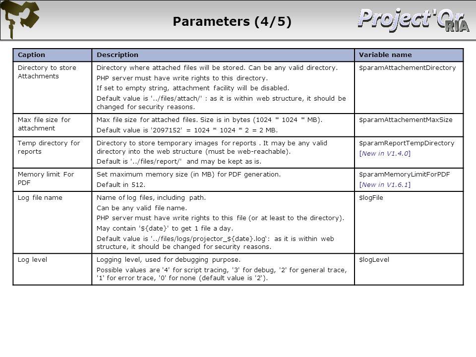Parameters (4/5) 15 15 15 15 Caption Description Variable name