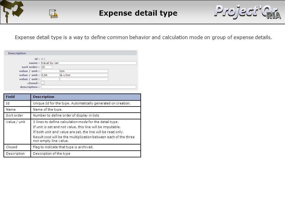 Expense detail type Expense detail type is a way to define common behavior and calculation mode on group of expense details.