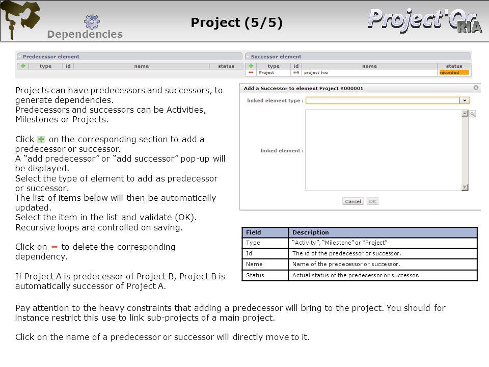 Project (5/5) Dependencies