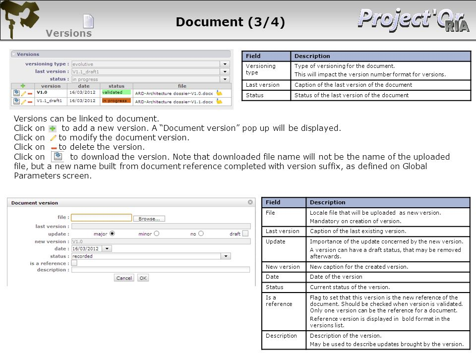 Document (3/4) Versions Versions can be linked to document.