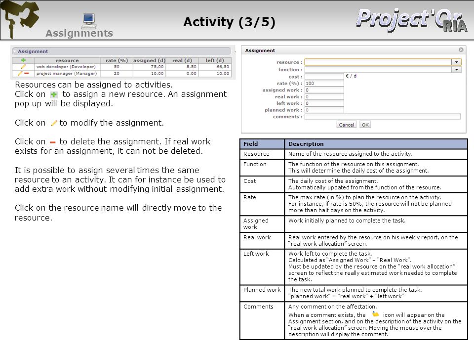Activity (3/5) Assignments Resources can be assigned to activities.