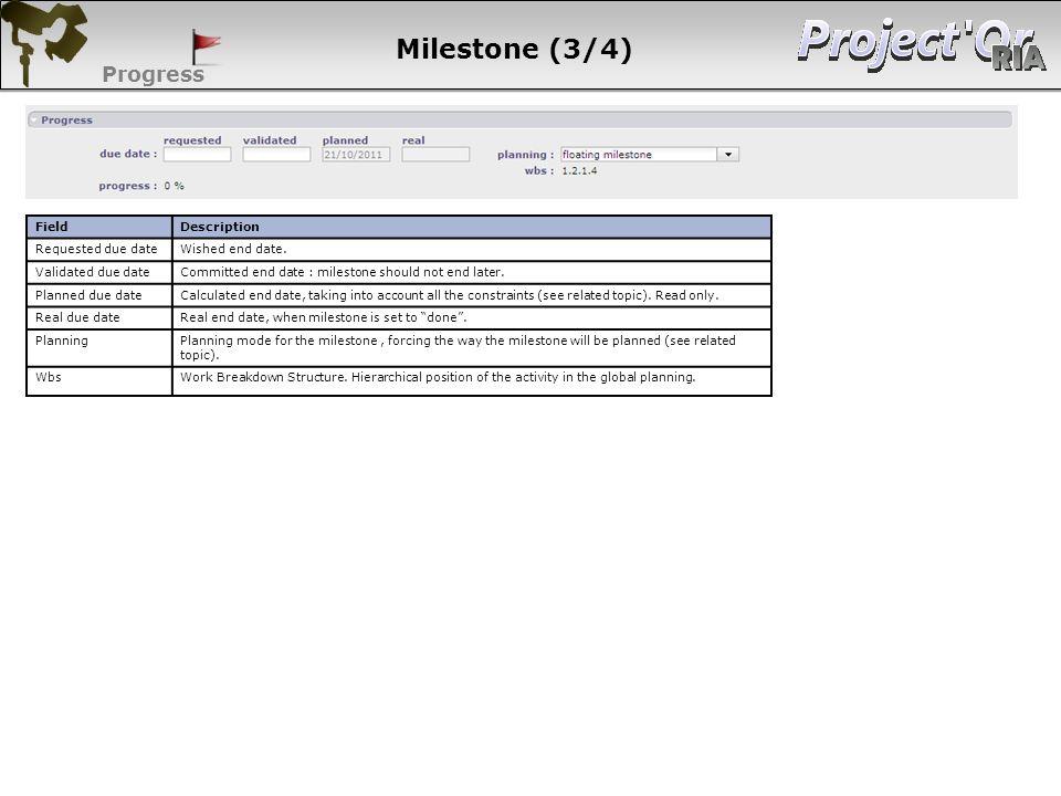 Milestone (3/4) Progress 60 60 60 60 Field Description