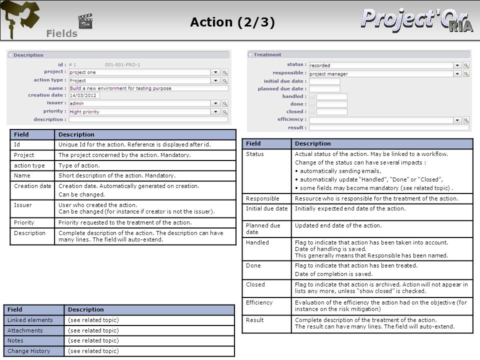Action (2/3) Fields 63 63 63 63 Field Description Id