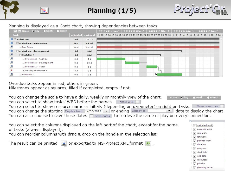 Planning (1/5) Planning is displayed as a Gantt chart, showing dependencies between tasks. Overdue tasks appear in red, others in green.