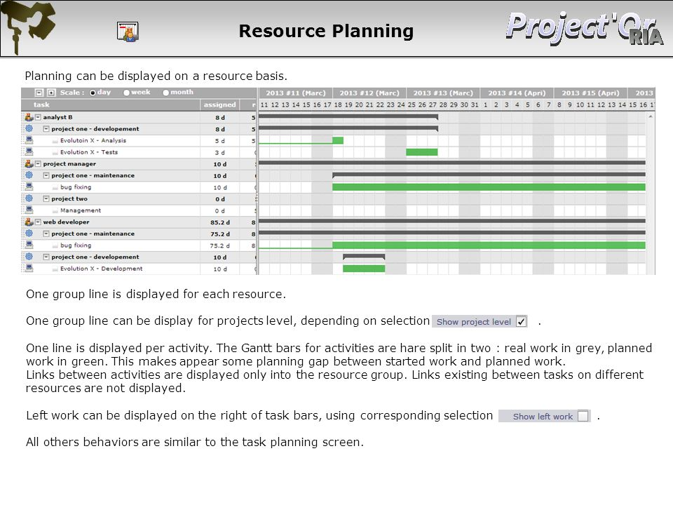 Resource Planning Planning can be displayed on a resource basis.
