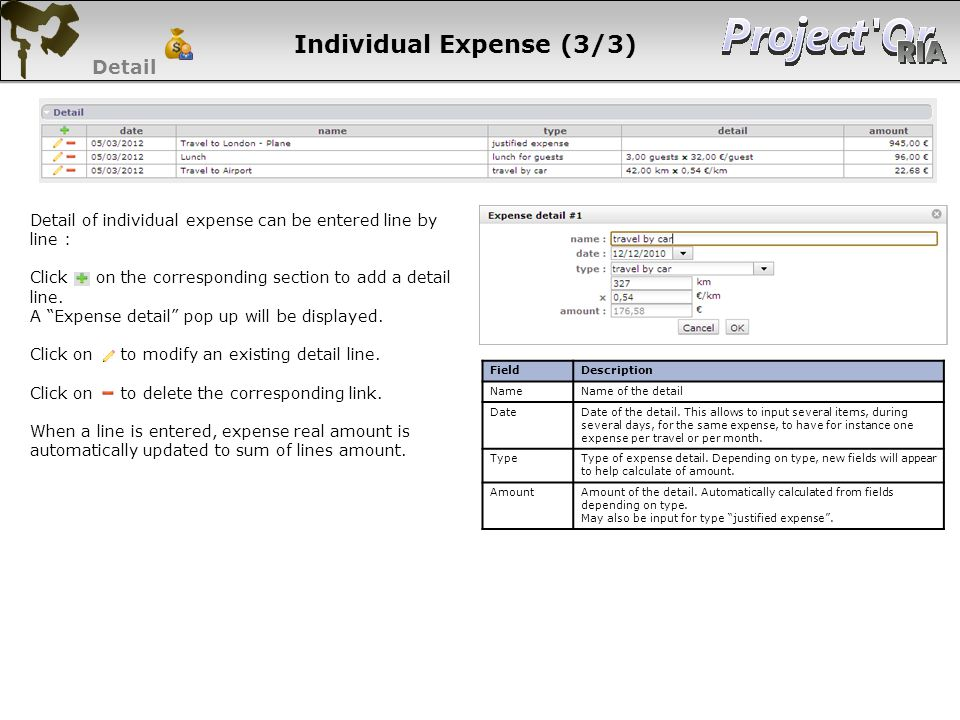 Individual Expense (3/3)