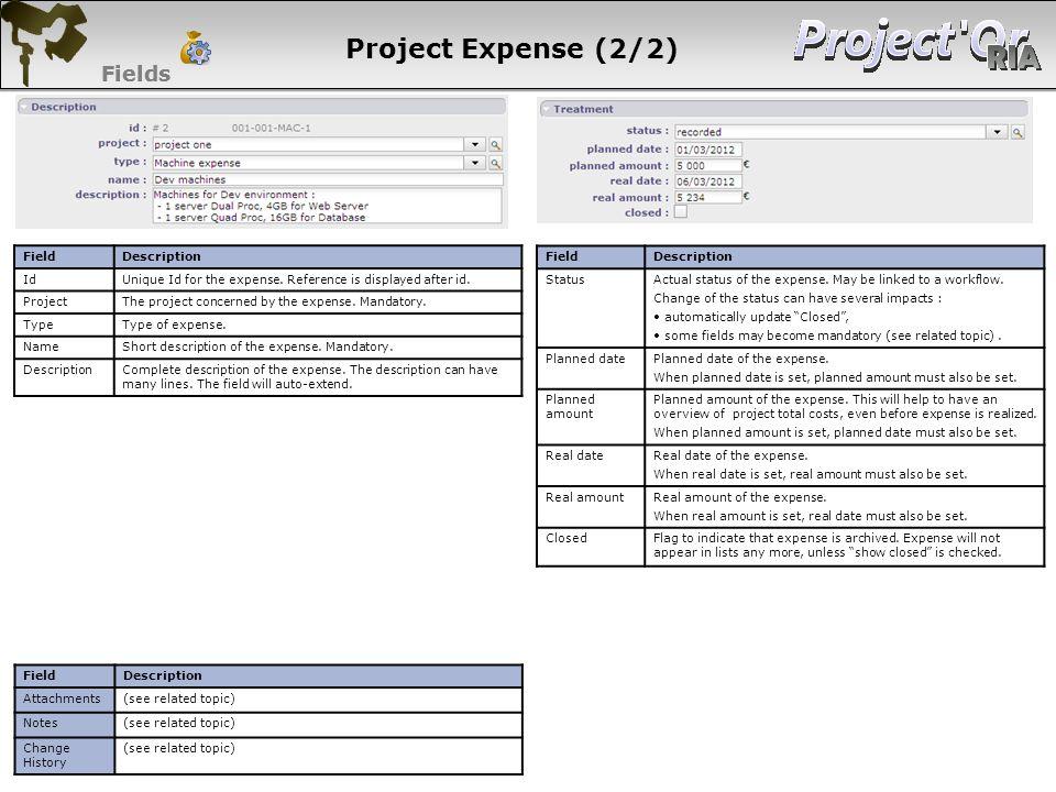 Project Expense (2/2) Fields Fields 87 87 87 87 Field Description Id