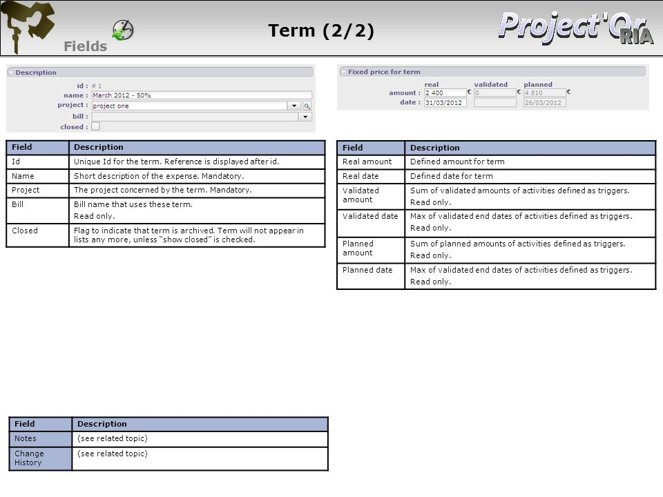 Term (2/2) Fields Fields 89 89 89 89 Field Description Id