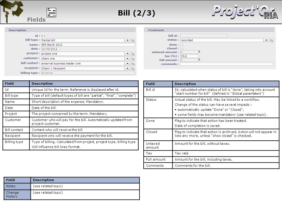 Bill (2/3) Fields Fields 91 91 91 91 Field Description Id